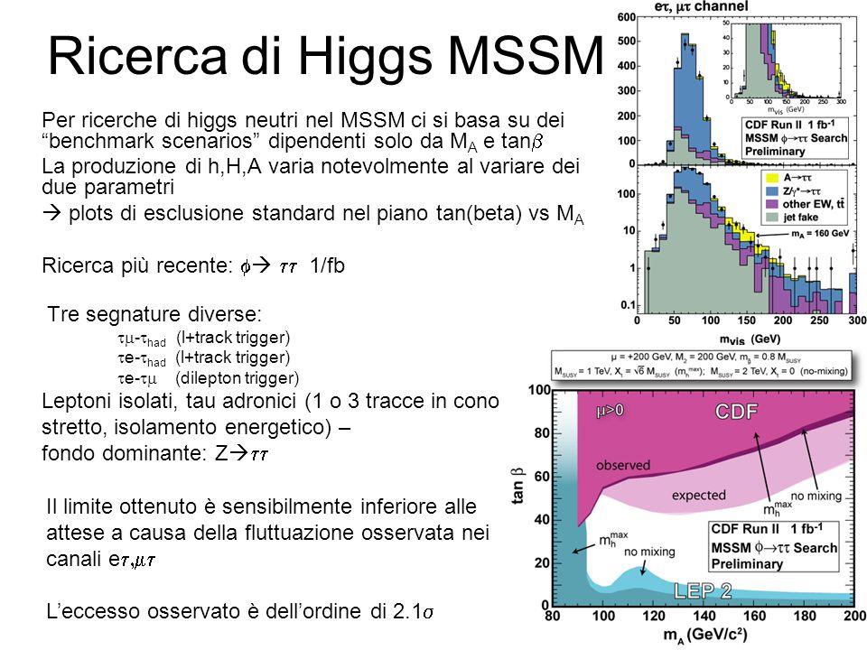 Ricerca di Higgs MSSM Per ricerche di higgs neutri nel MSSM ci si basa su dei benchmark scenarios dipendenti solo da MA e tanb.