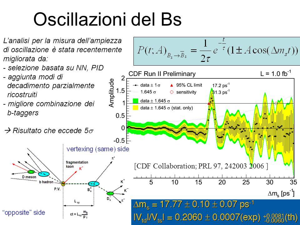 Oscillazioni del Bs L'analisi per la misura dell'ampiezza