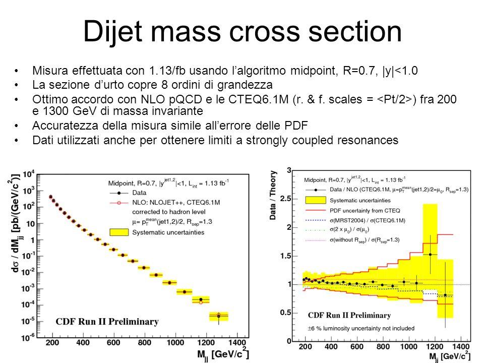 Dijet mass cross section
