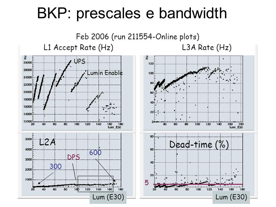 BKP: prescales e bandwidth