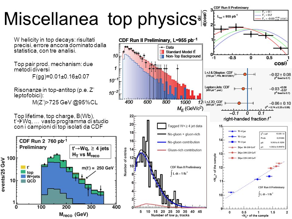 Miscellanea top physics
