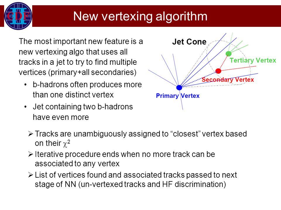New vertexing algorithm
