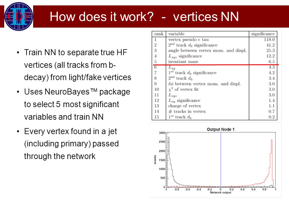 How does it work - vertices NN