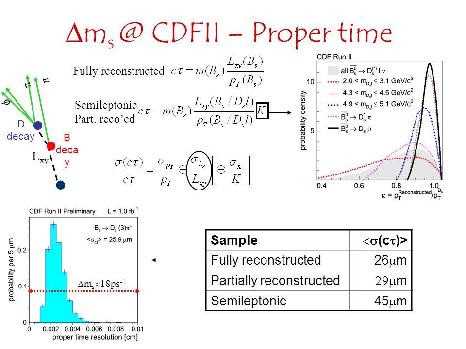 ms @ CDFII – Proper time