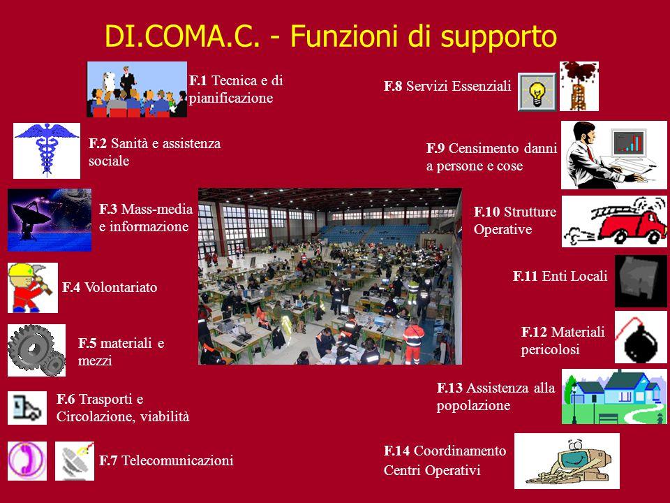 DI.COMA.C. - Funzioni di supporto