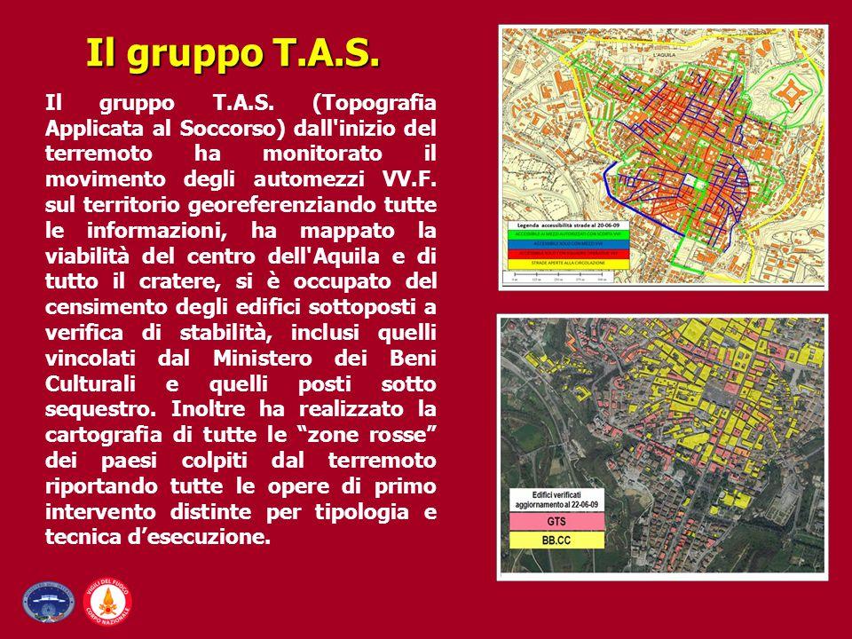 Il gruppo T.A.S.