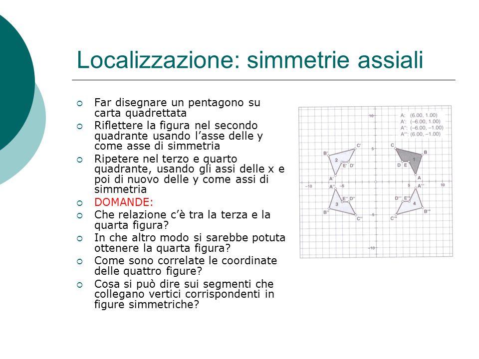 Localizzazione: simmetrie assiali