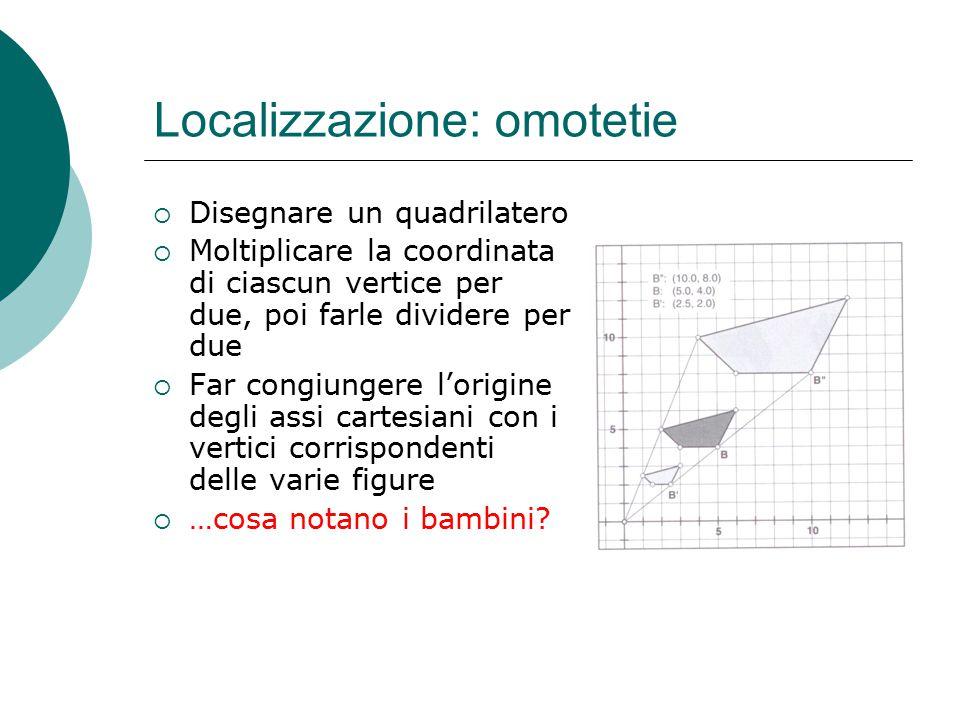Localizzazione: omotetie