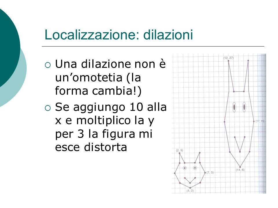 Localizzazione: dilazioni
