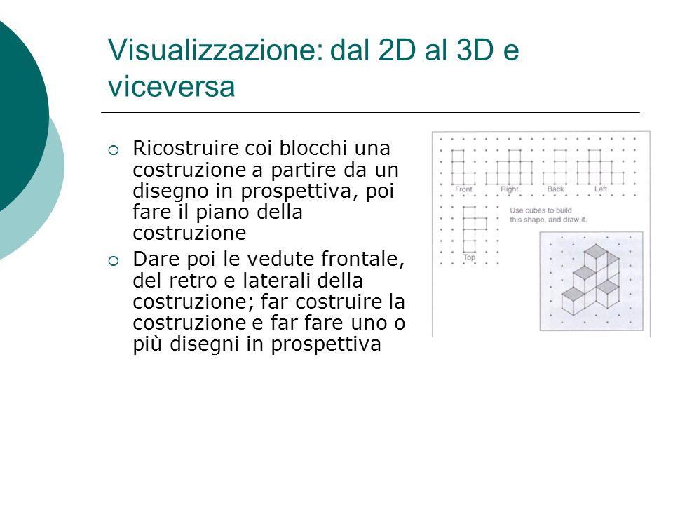 Visualizzazione: dal 2D al 3D e viceversa