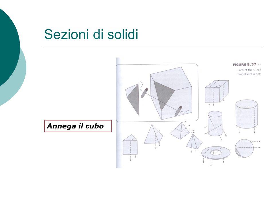 Sezioni di solidi Annega il cubo