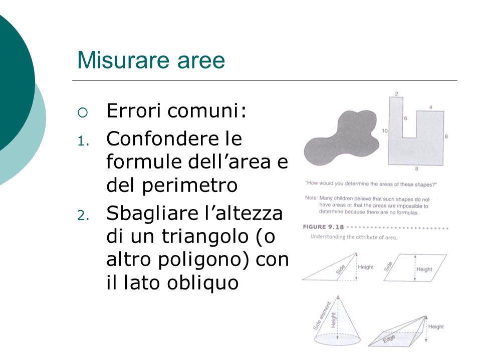Misurare aree Errori comuni: