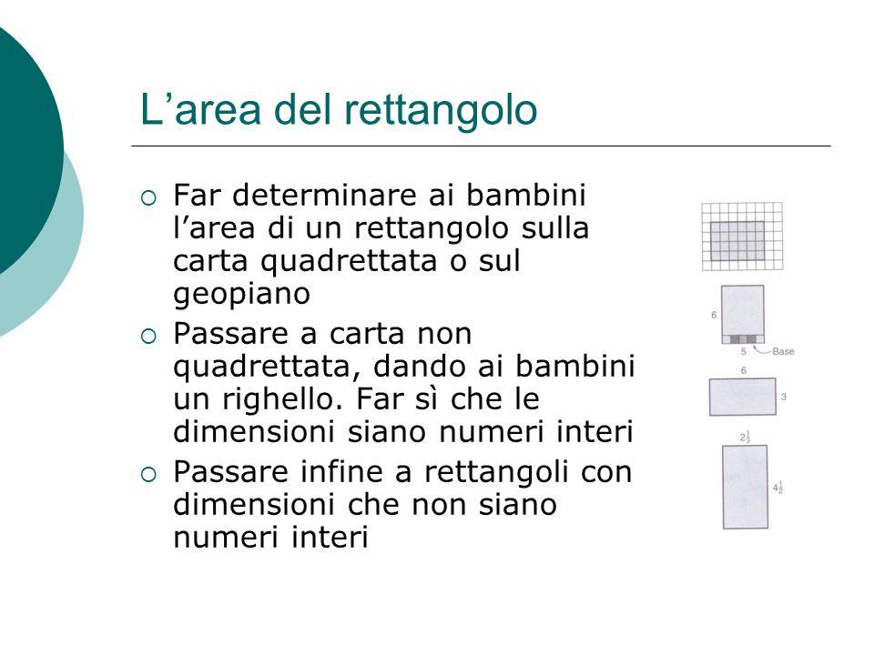 L'area del rettangolo Far determinare ai bambini l'area di un rettangolo sulla carta quadrettata o sul geopiano.