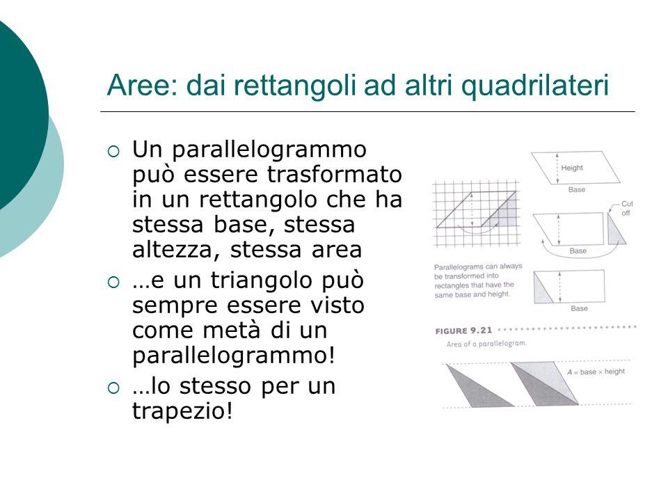 Aree: dai rettangoli ad altri quadrilateri