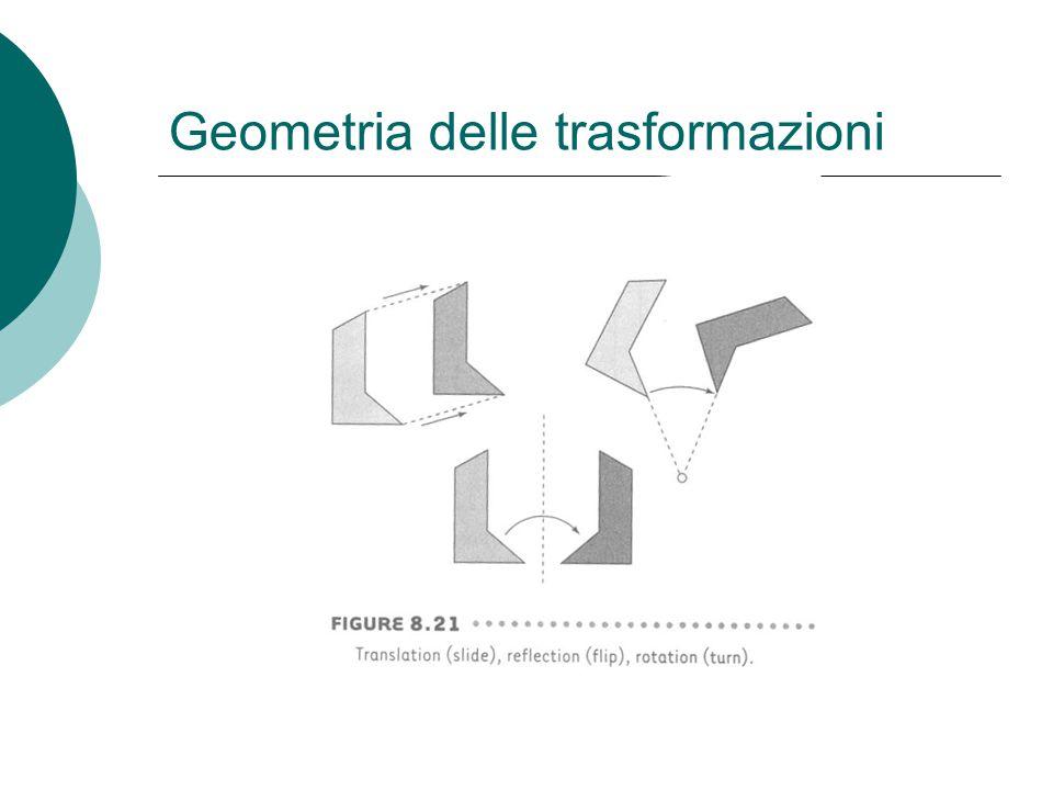 Geometria delle trasformazioni