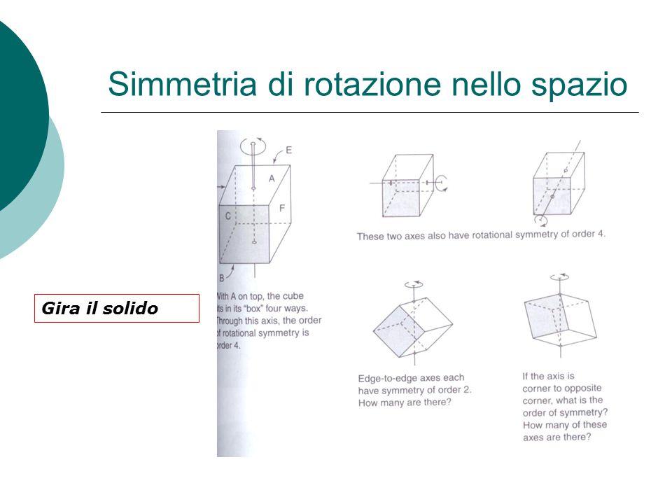 Simmetria di rotazione nello spazio