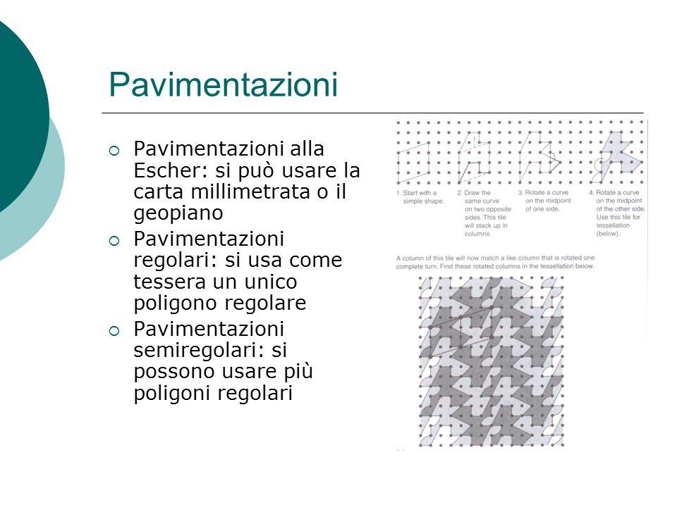 Pavimentazioni Pavimentazioni alla Escher: si può usare la carta millimetrata o il geopiano.