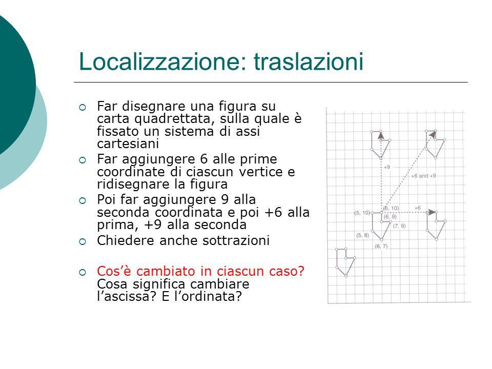 Localizzazione: traslazioni