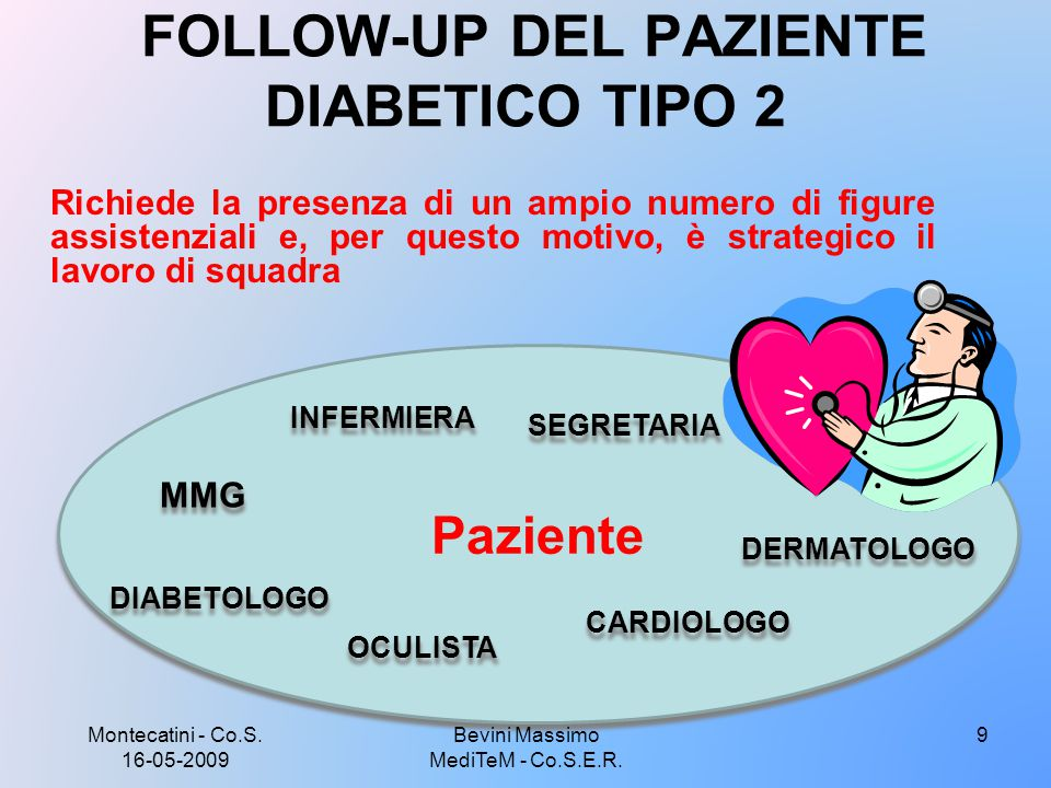 FOLLOW-UP DEL PAZIENTE DIABETICO TIPO 2