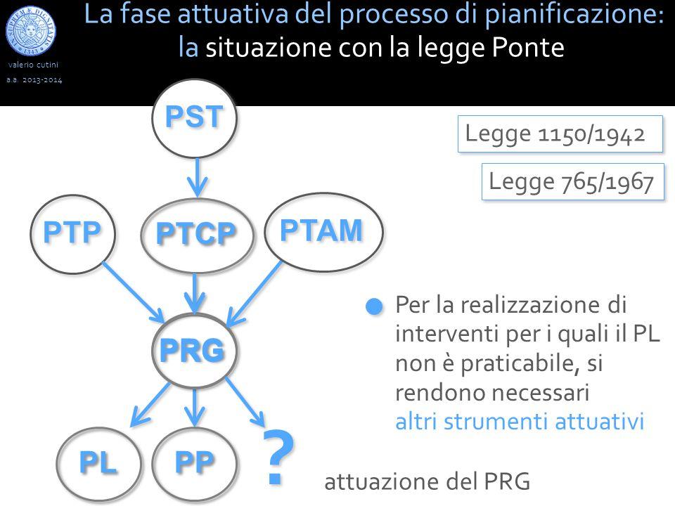 La fase attuativa del processo di pianificazione: la situazione con la legge Ponte