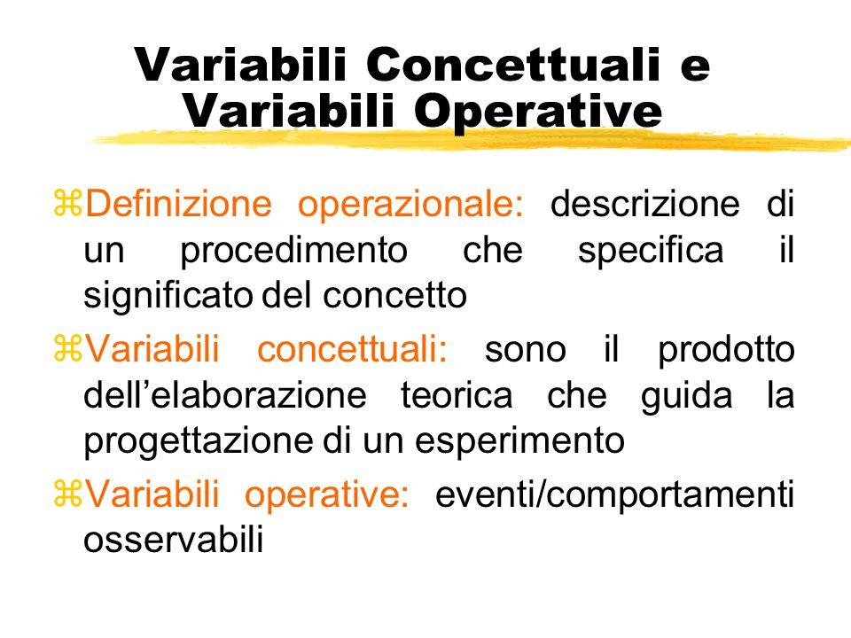 Variabili Concettuali e Variabili Operative