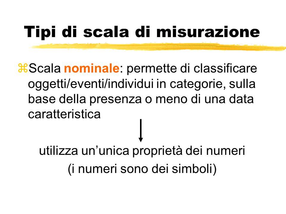 Tipi di scala di misurazione