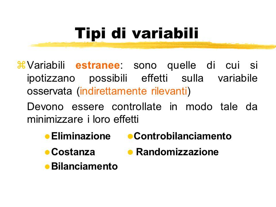 Tipi di variabili Variabili estranee: sono quelle di cui si ipotizzano possibili effetti sulla variabile osservata (indirettamente rilevanti)