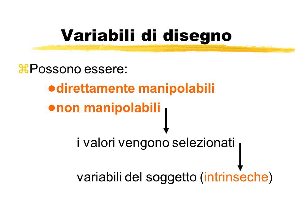 Variabili di disegno Possono essere: ●direttamente manipolabili