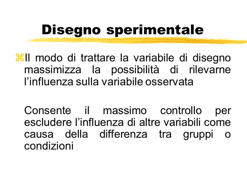 Disegno sperimentale Il modo di trattare la variabile di disegno massimizza la possibilità di rilevarne l'influenza sulla variabile osservata.