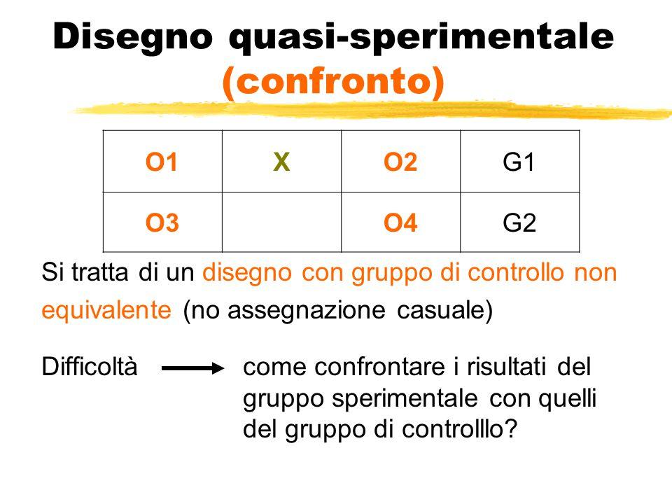 Disegno quasi-sperimentale (confronto)
