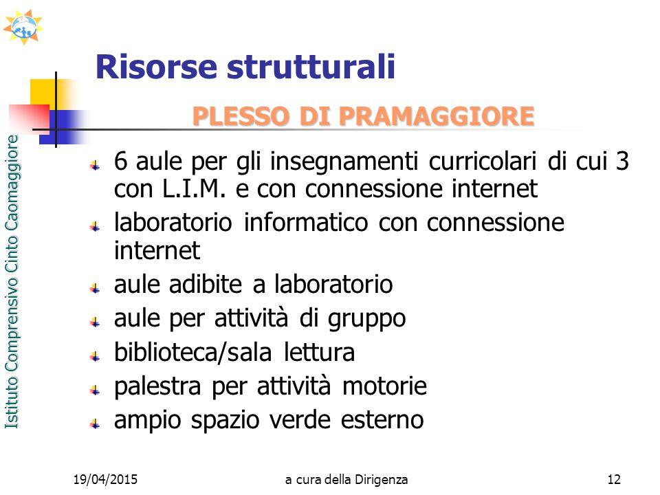 Risorse strutturali PLESSO DI PRAMAGGIORE