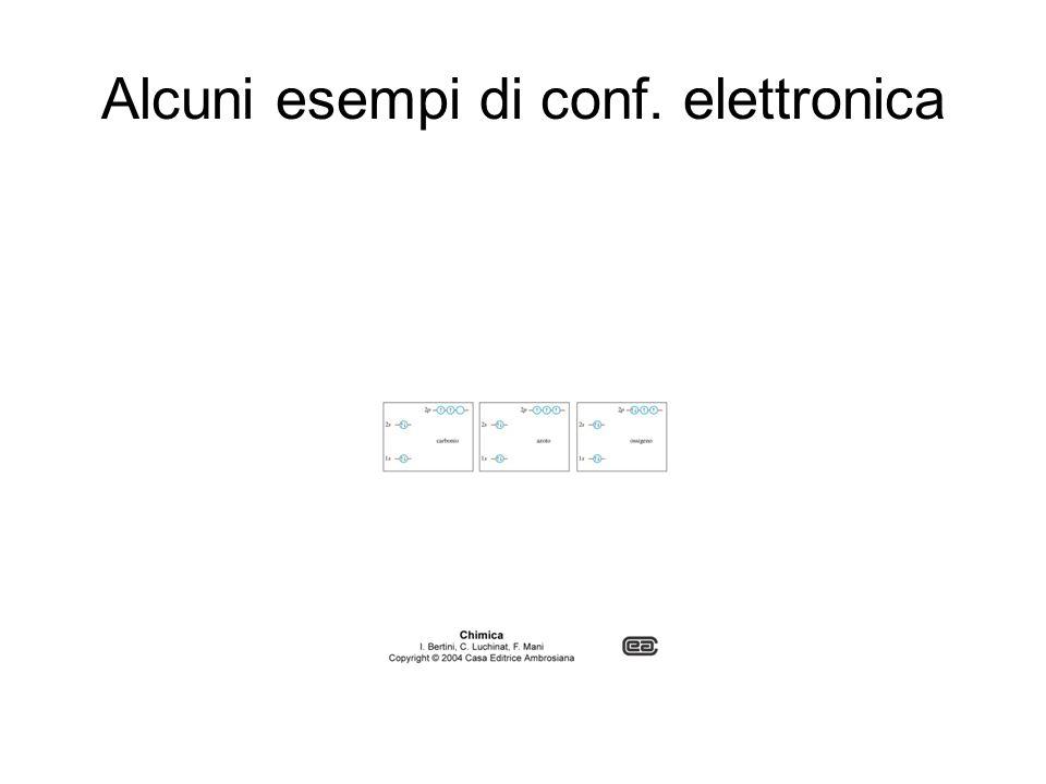 Alcuni esempi di conf. elettronica