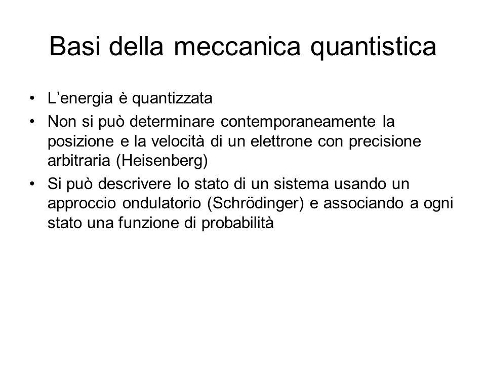 Basi della meccanica quantistica