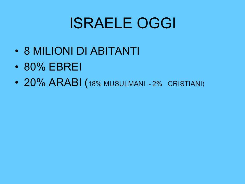 ISRAELE OGGI 8 MILIONI DI ABITANTI 80% EBREI