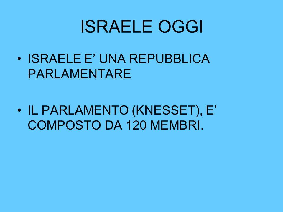 ISRAELE OGGI ISRAELE E' UNA REPUBBLICA PARLAMENTARE