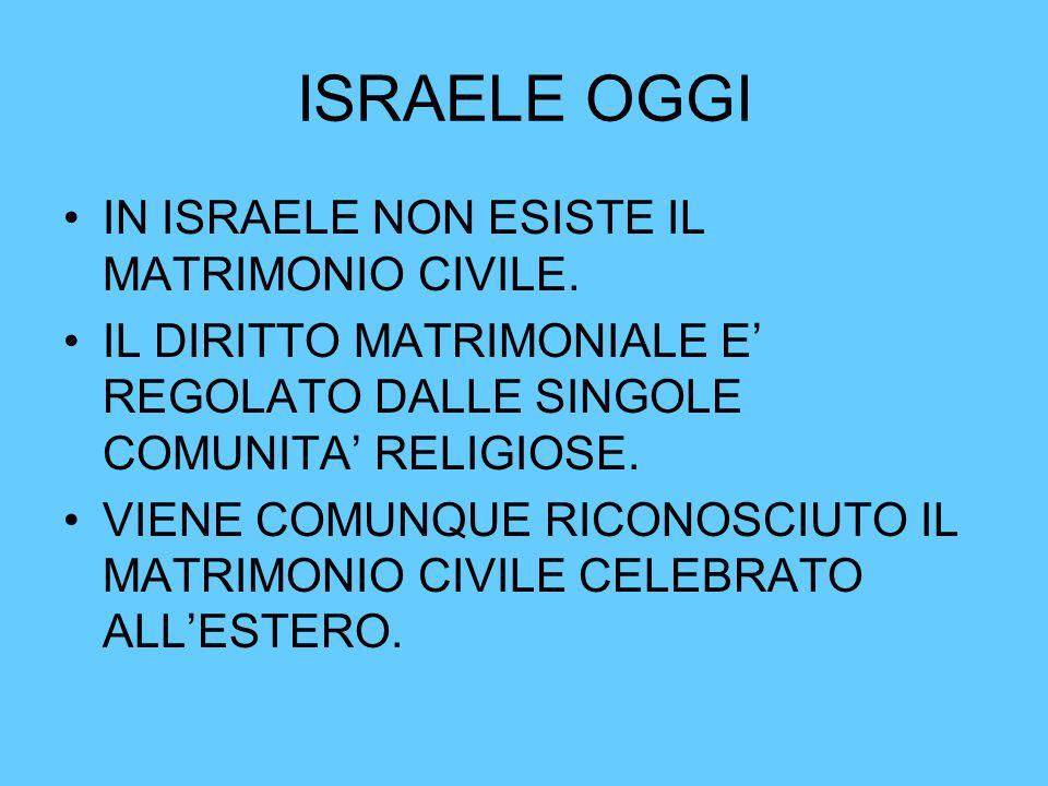 ISRAELE OGGI IN ISRAELE NON ESISTE IL MATRIMONIO CIVILE.