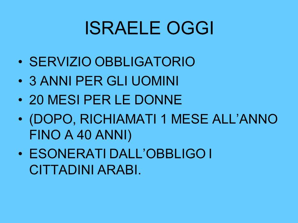ISRAELE OGGI SERVIZIO OBBLIGATORIO 3 ANNI PER GLI UOMINI