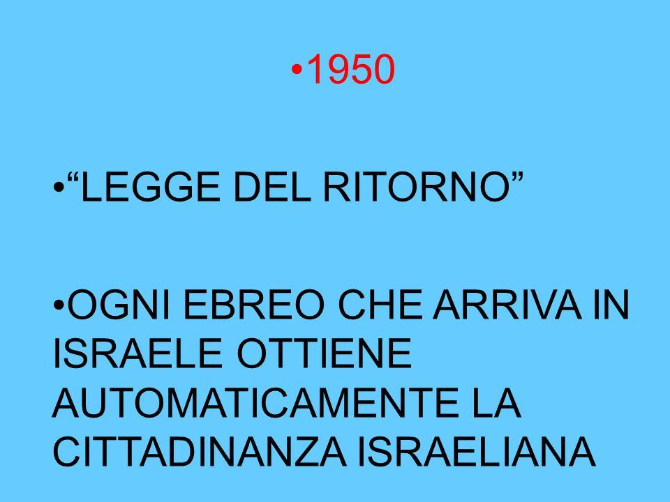 1950 LEGGE DEL RITORNO OGNI EBREO CHE ARRIVA IN ISRAELE OTTIENE AUTOMATICAMENTE LA CITTADINANZA ISRAELIANA.