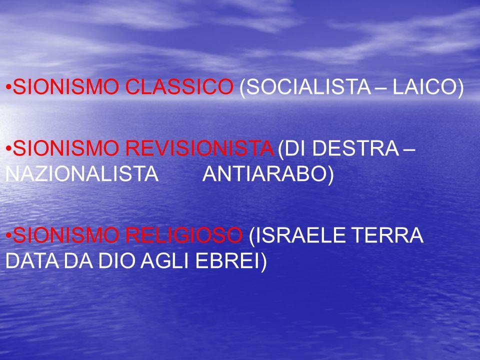 SIONISMO CLASSICO (SOCIALISTA – LAICO)