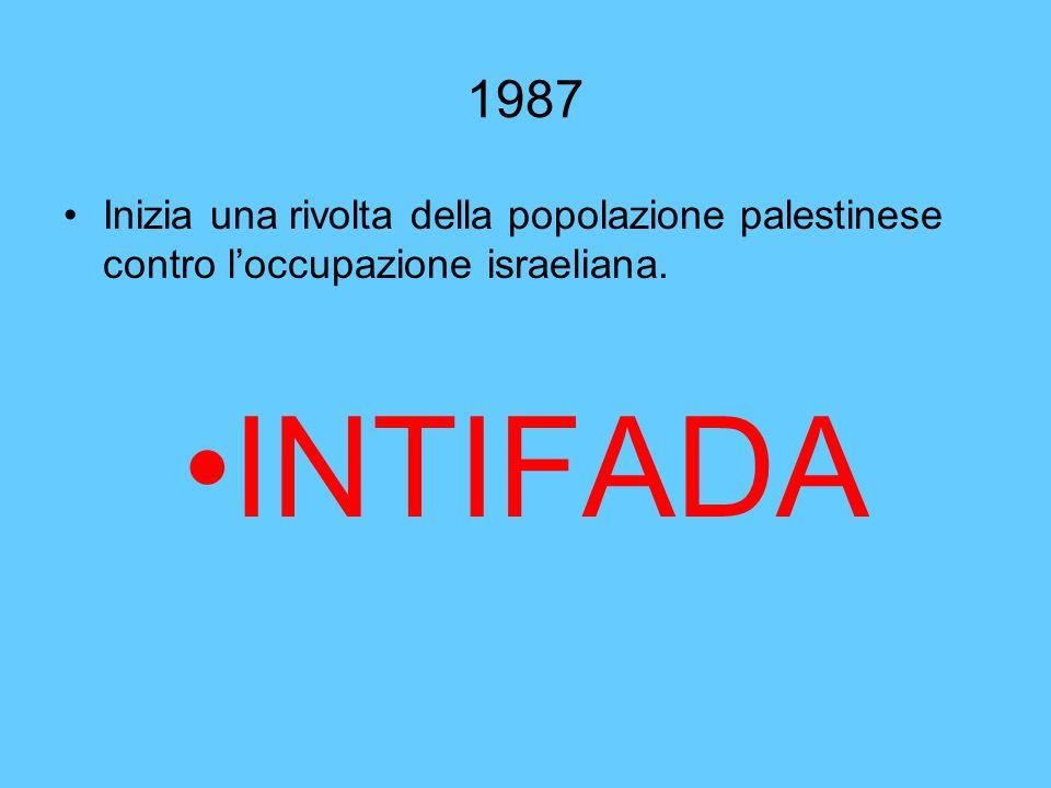 1987 Inizia una rivolta della popolazione palestinese contro l'occupazione israeliana.