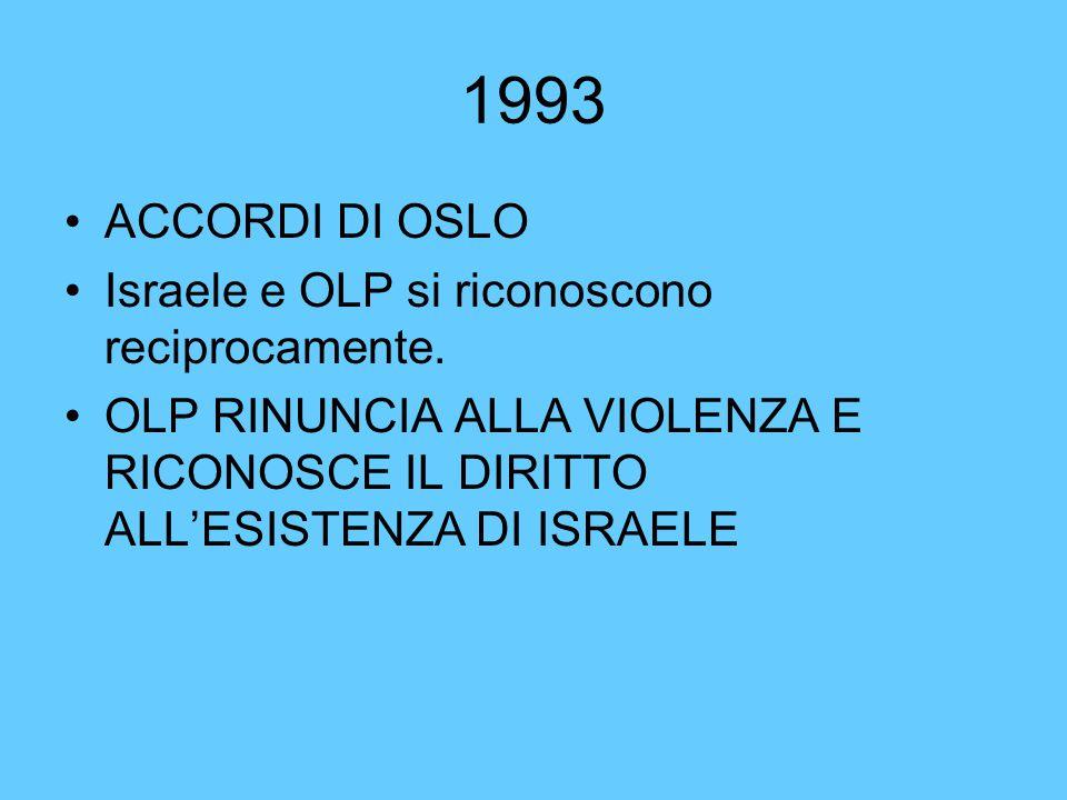 1993 ACCORDI DI OSLO Israele e OLP si riconoscono reciprocamente.
