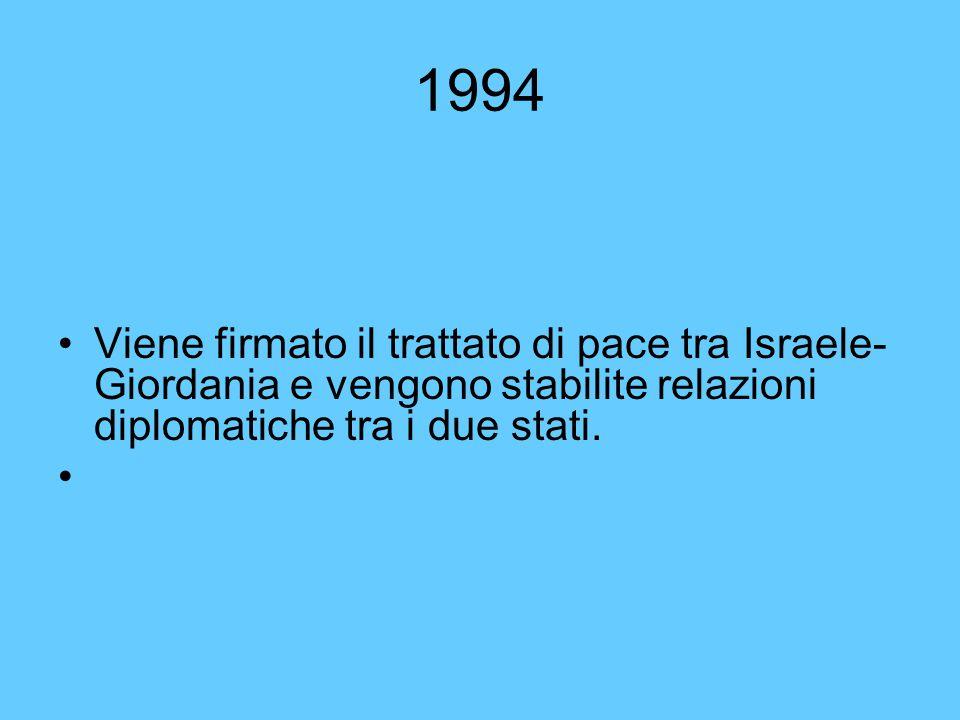 1994 Viene firmato il trattato di pace tra Israele-Giordania e vengono stabilite relazioni diplomatiche tra i due stati.