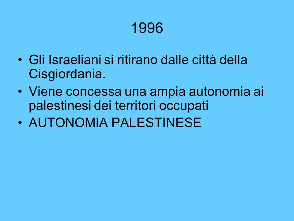 1996 Gli Israeliani si ritirano dalle città della Cisgiordania.