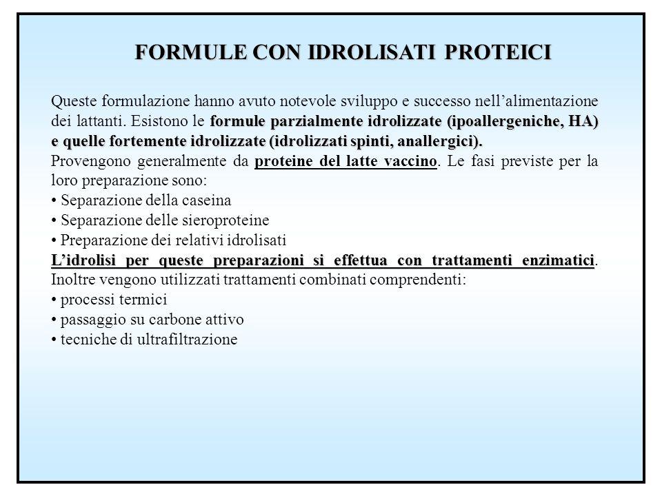 FORMULE CON IDROLISATI PROTEICI