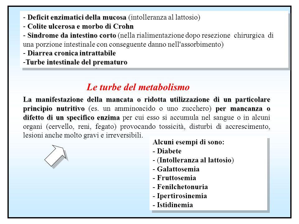Le turbe del metabolismo