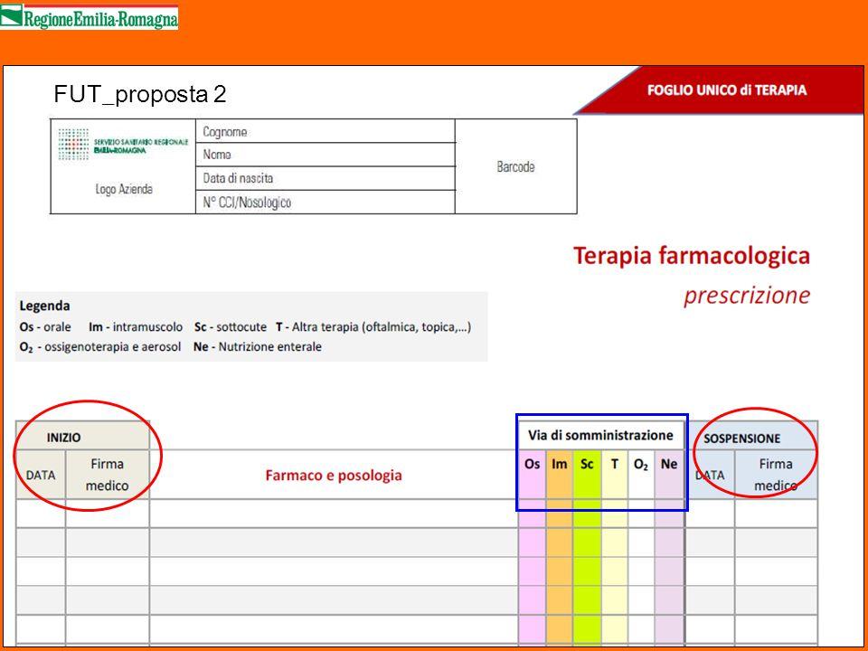 FUT_proposta 2