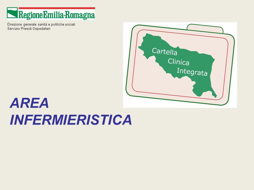 AREA INFERMIERISTICA Direzione generale sanità e politiche sociali