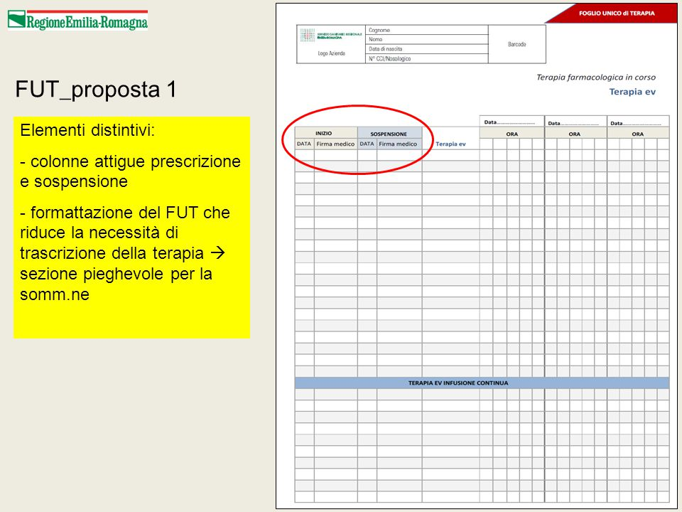 FUT_proposta 1 Elementi distintivi: