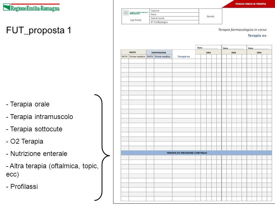 FUT_proposta 1 Terapia orale Terapia intramuscolo Terapia sottocute