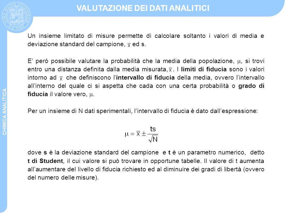 Un insieme limitato di misure permette di calcolare soltanto i valori di media e deviazione standard del campione, ed s.